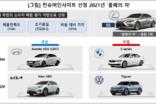 렉서스 ES, 소비자가 평가한 '올해의 차' 2년 연속 1위